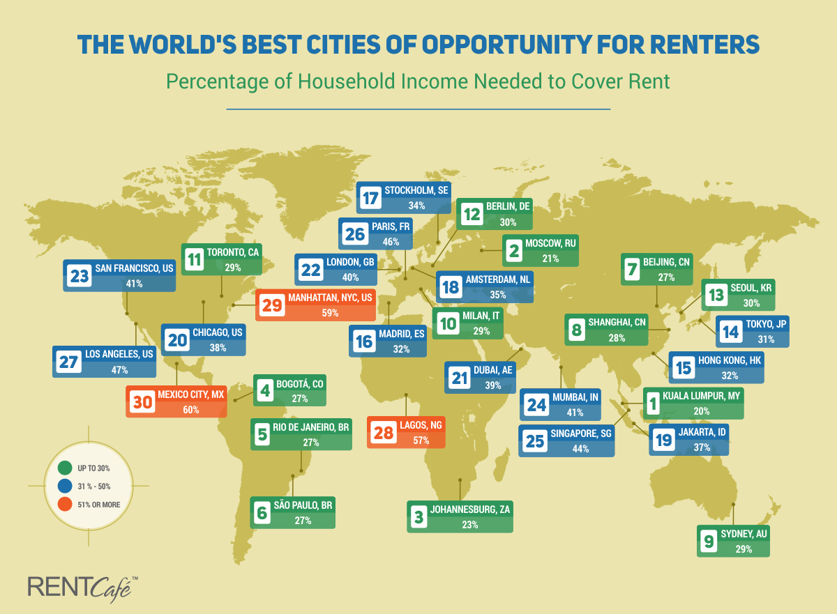 The-world-best-cities-for-renters-RENTCafe